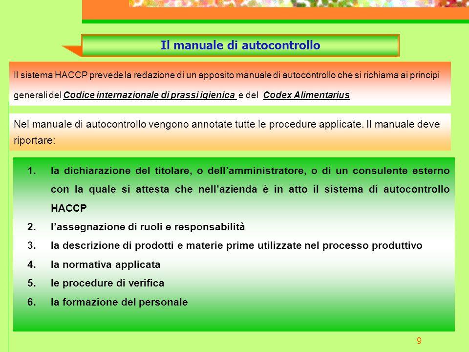 9 1.la dichiarazione del titolare, o dellamministratore, o di un consulente esterno con la quale si attesta che nellazienda è in atto il sistema di autocontrollo HACCP 2.lassegnazione di ruoli e responsabilità 3.la descrizione di prodotti e materie prime utilizzate nel processo produttivo 4.la normativa applicata 5.le procedure di verifica 6.la formazione del personale Il manuale di autocontrollo Codice internazionale di prassi igienica Codex Alimentarius Il sistema HACCP prevede la redazione di un apposito manuale di autocontrollo che si richiama ai principi generali del Codice internazionale di prassi igienica e del Codex Alimentarius Nel manuale di autocontrollo vengono annotate tutte le procedure applicate.