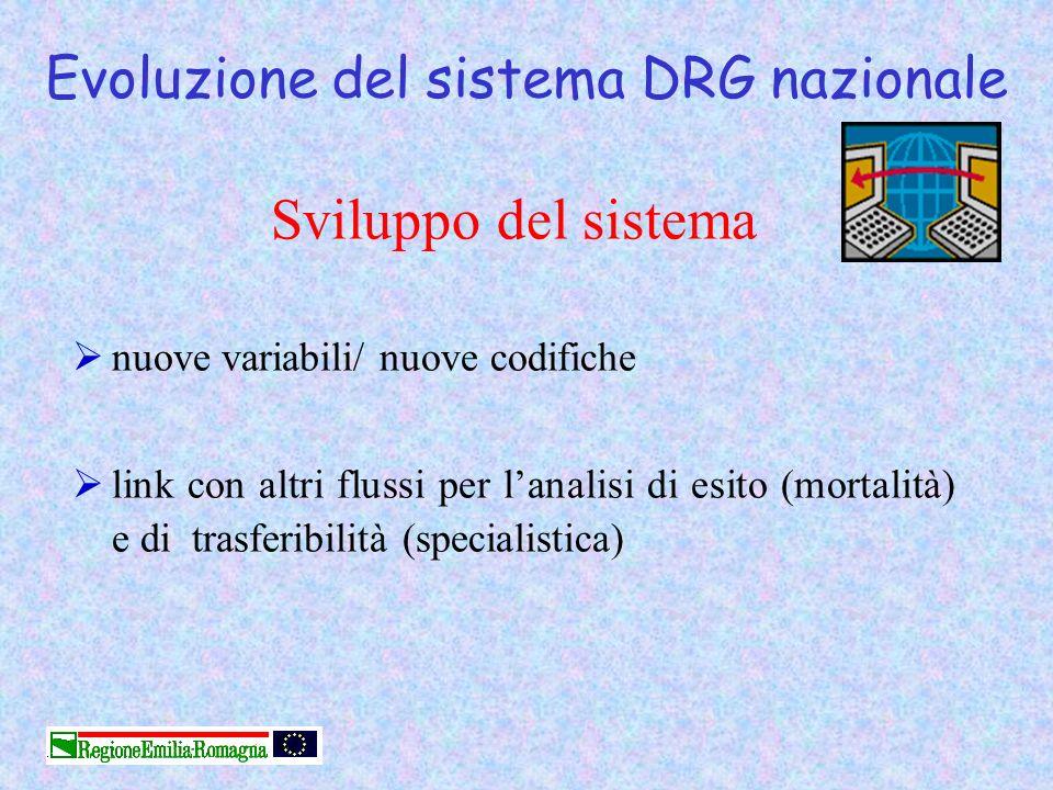 Evoluzione del sistema DRG nazionale Sviluppo del sistema nuove variabili/ nuove codifiche link con altri flussi per lanalisi di esito (mortalità) e d