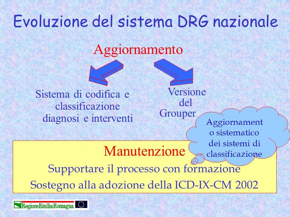 Evoluzione del sistema DRG nazionale Sistema di codifica e classificazione diagnosi e interventi Versione del Grouper Manutenzione Supportare il proce
