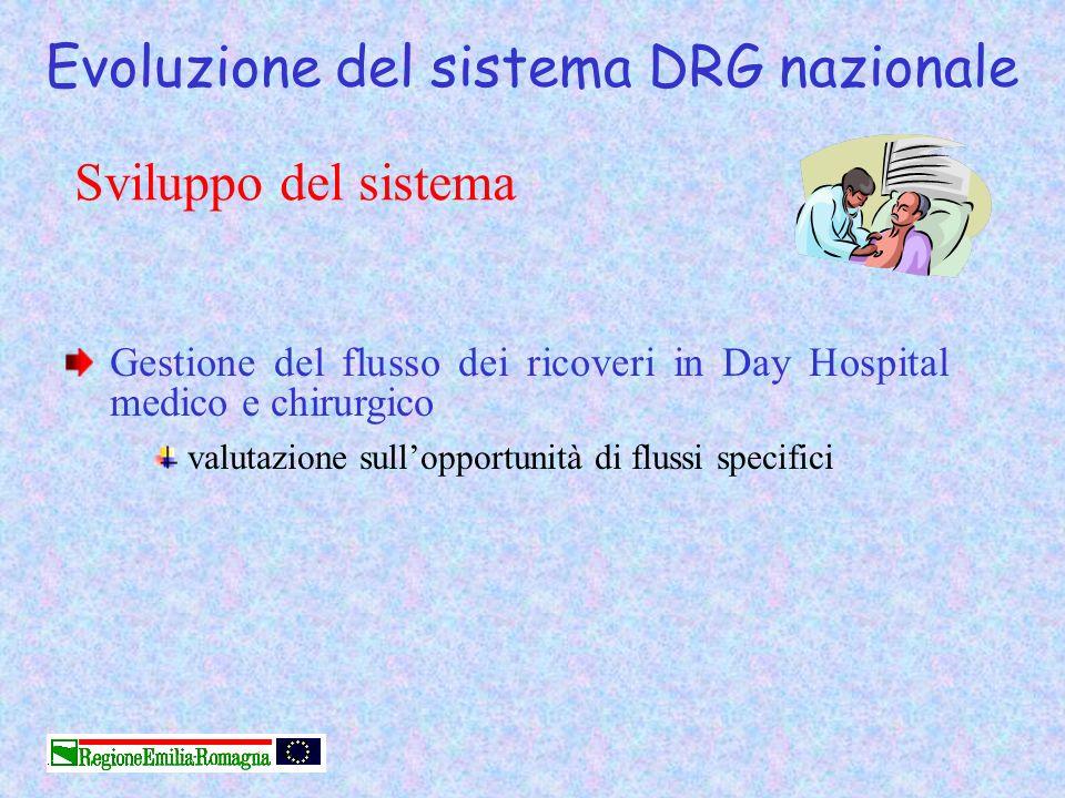 Evoluzione del sistema DRG nazionale Sviluppo del sistema Gestione del flusso dei ricoveri in Day Hospital medico e chirurgico valutazione sullopportu