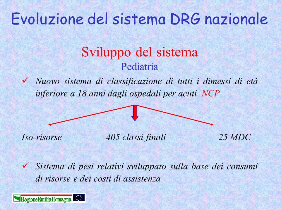 Evoluzione del sistema DRG nazionale Sviluppo del sistema Pediatria Nuovo sistema di classificazione di tutti i dimessi di età inferiore a 18 anni dag