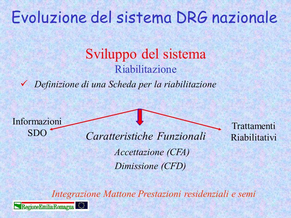Evoluzione del sistema DRG nazionale Sviluppo del sistema Riabilitazione Definizione di una Scheda per la riabilitazione Caratteristiche Funzionali Ac