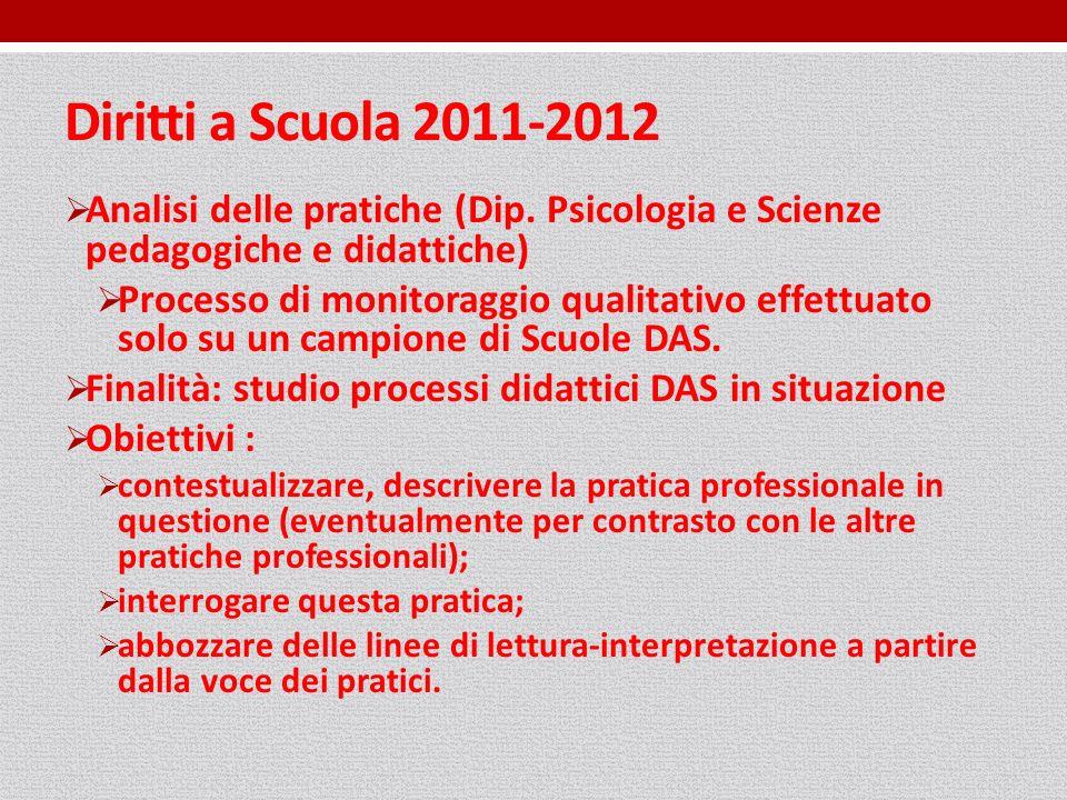 Diritti a Scuola 2011-2012 Analisi delle pratiche (Dip.