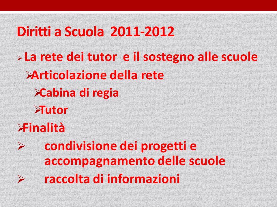 Diritti a Scuola 2011-2012 La rete dei tutor e il sostegno alle scuole Articolazione della rete Cabina di regia Tutor Finalità condivisione dei progetti e accompagnamento delle scuole raccolta di informazioni
