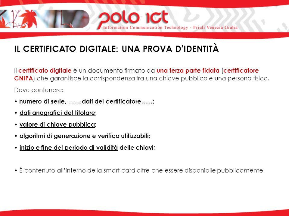 Il certificato digitale è un documento firmato da una terza parte fidata ( certificatore CNIPA ) che garantisce la corrispondenza fra una chiave pubblica e una persona fisica.