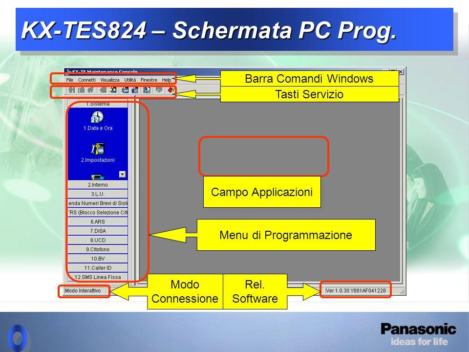 KX-TES824 – Schermata PC Prog.Barra Comandi Windows Modo Connessione Rel.