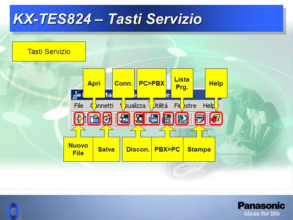 KX-TES824 – Tasti Servizio Tasti Servizio Nuovo File Apri Salva Discon.PBX>PCStampa Conn.PC>PBX Lista Prg.