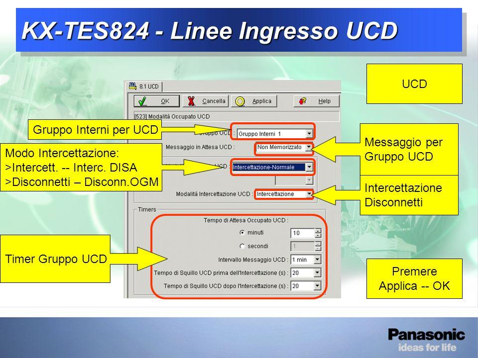 KX-TES824 - Linee Ingresso UCD UCD Modo Intercettazione: >Intercett.