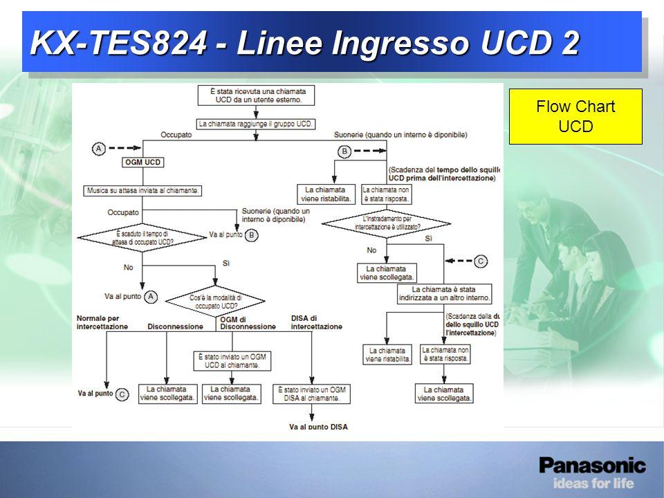 KX-TES824 - Linee Ingresso UCD 2 Flow Chart UCD