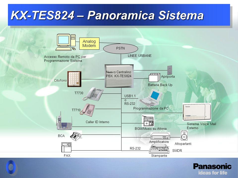 KX-TES824 - Panoramica Sistema 1-1 KX-TES824 – Panoramica Sistema PSTN SMDR Amplificatore BGM/Music su Attesa Altoparlanti Stampante BCA Citofono LINEE URBANE Accesso Remoto da PC per Programmazione Sistema Programmazione da PC FAX T7730 Batterie Back Up Sistema Voice Mail Esterno T7710 Caller ID Interno Apriporta USB1.1 o RS-232 Analog Modem Nuovo Centralino PBX KX-TES824