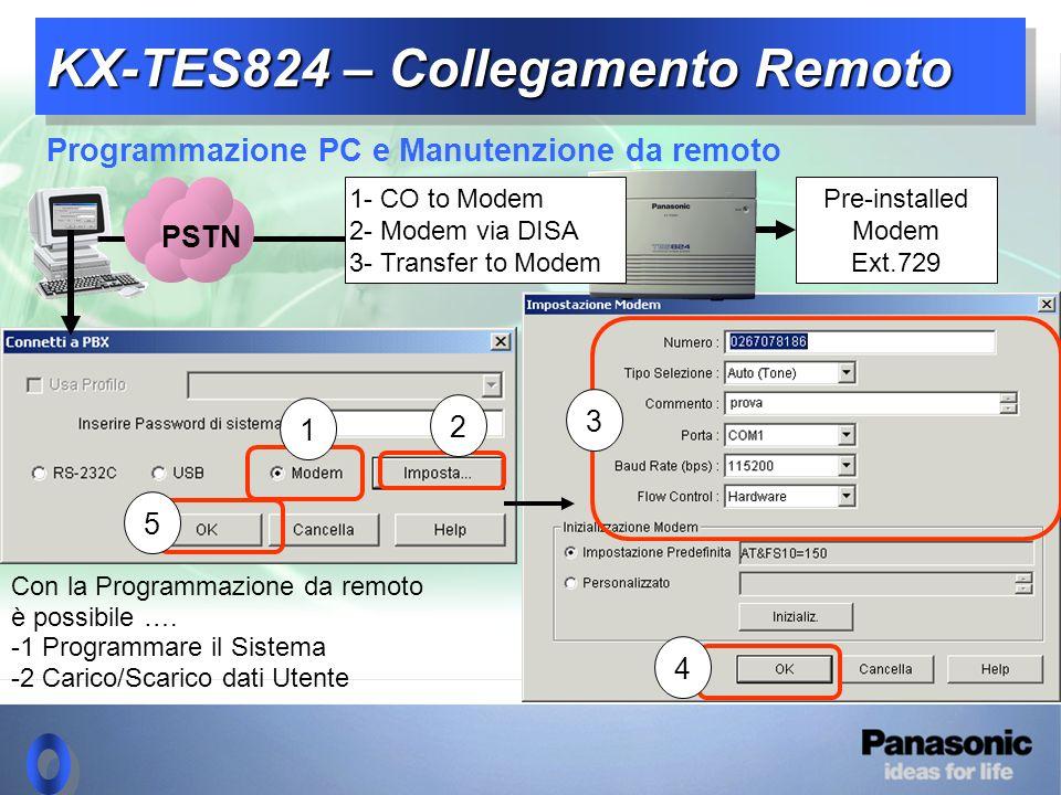 KX-TES824 – Collegamento Remoto Programmazione PC e Manutenzione da remoto Con la Programmazione da remoto è possibile ….