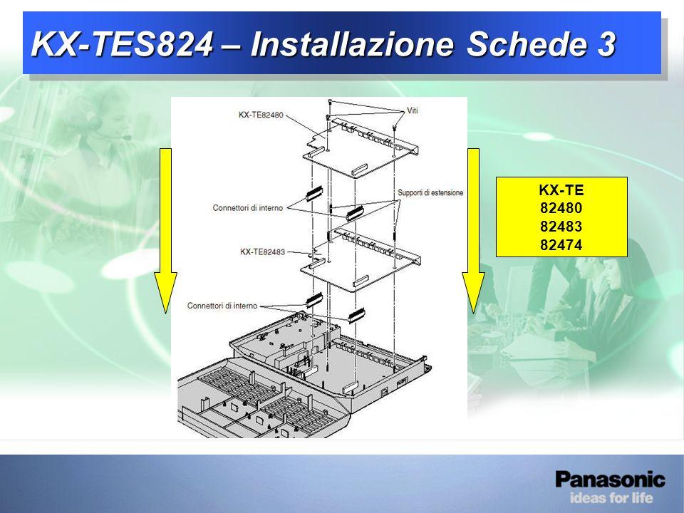 KX-TES824 – Installazione Schede 3 KX-TE 82480 82483 82474