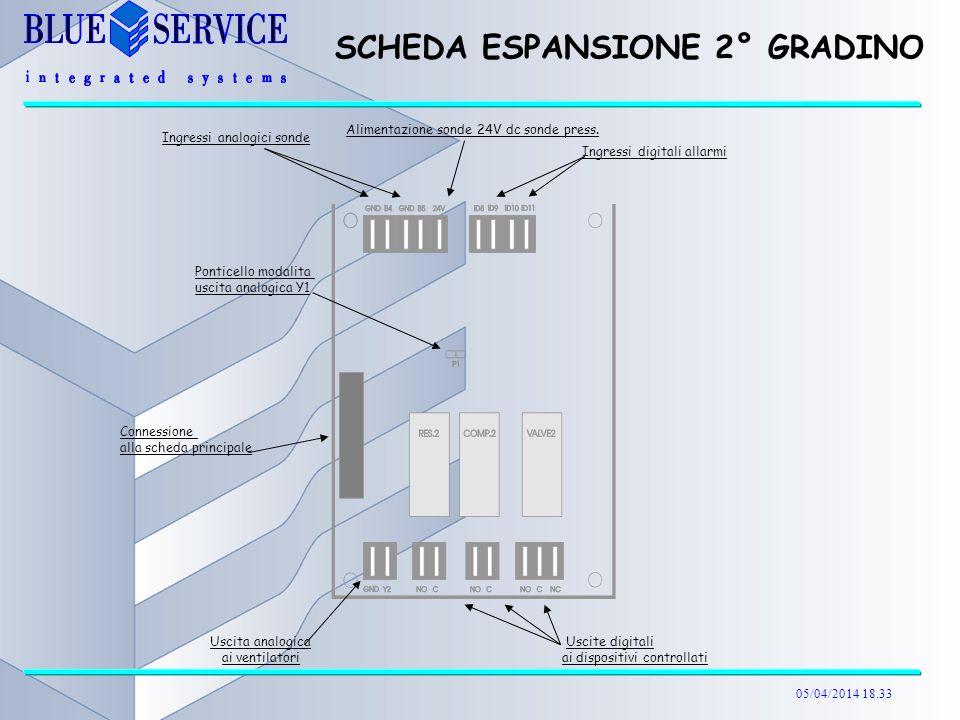 05/04/2014 18.33 SCHEDA ESPANSIONE 2° GRADINO Ingressi analogici sonde Alimentazione sonde 24V dc sonde press.