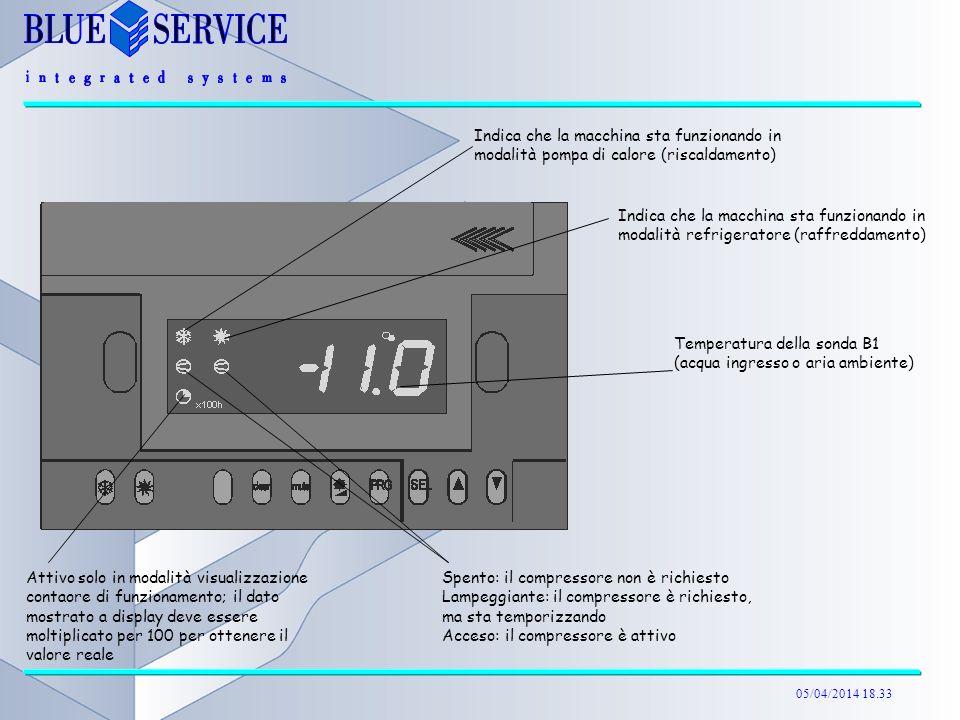 05/04/2014 18.33 Indica che la macchina sta funzionando in modalità pompa di calore (riscaldamento) Indica che la macchina sta funzionando in modalità refrigeratore (raffreddamento) Temperatura della sonda B1 (acqua ingresso o aria ambiente) Attivo solo in modalità visualizzazione contaore di funzionamento; il dato mostrato a display deve essere moltiplicato per 100 per ottenere il valore reale Spento: il compressore non è richiesto Lampeggiante: il compressore è richiesto, ma sta temporizzando Acceso: il compressore è attivo