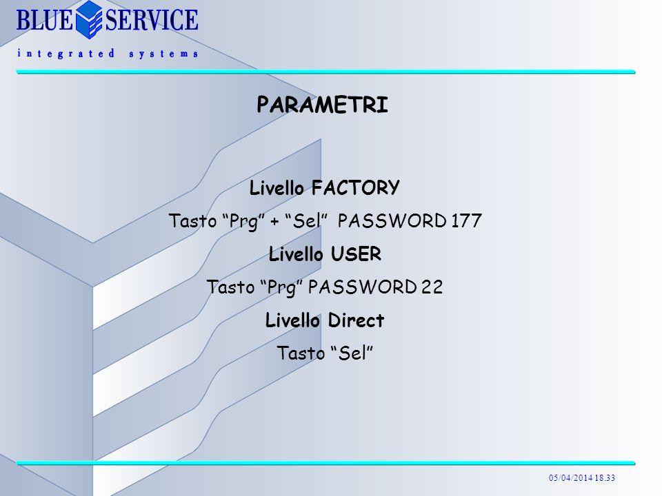 05/04/2014 18.33 PARAMETRI Livello FACTORY Tasto Prg + Sel PASSWORD 177 Livello USER Tasto Prg PASSWORD 22 Livello Direct Tasto Sel