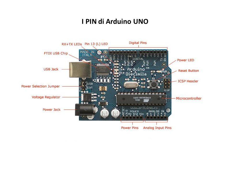 I PIN di Arduino UNO
