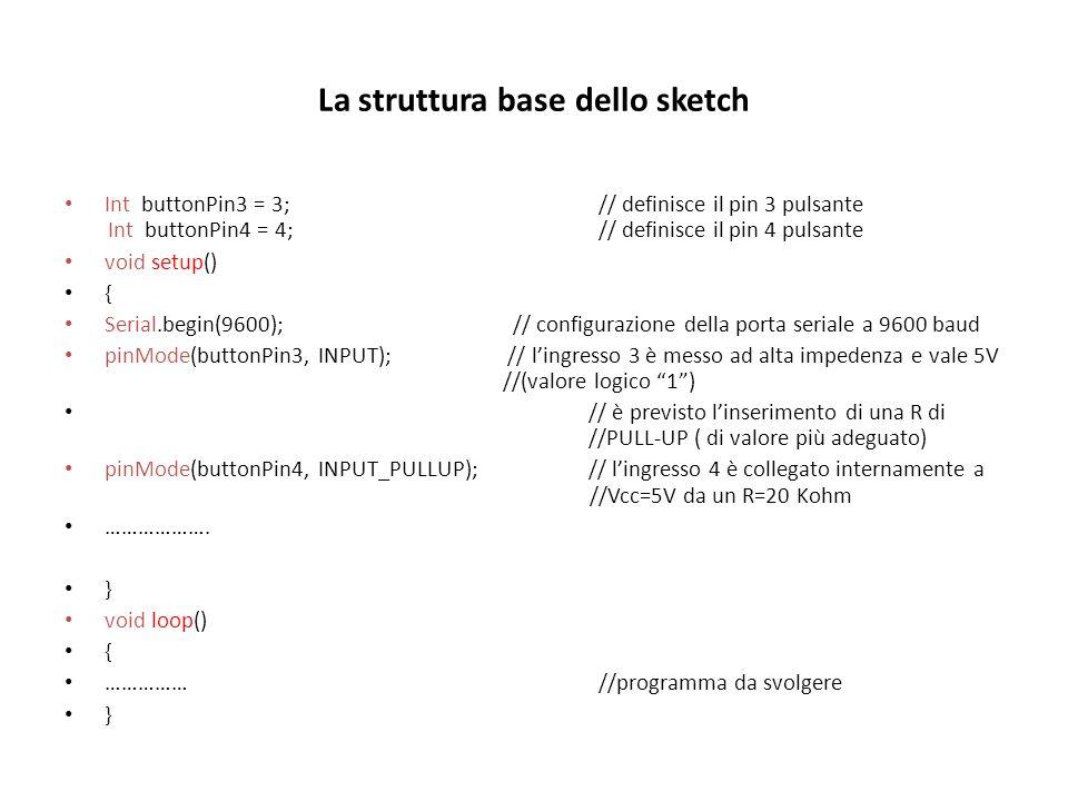 La struttura base dello sketch Int buttonPin3 = 3; // definisce il pin 3 pulsante Int buttonPin4 = 4; // definisce il pin 4 pulsante void setup() { Se
