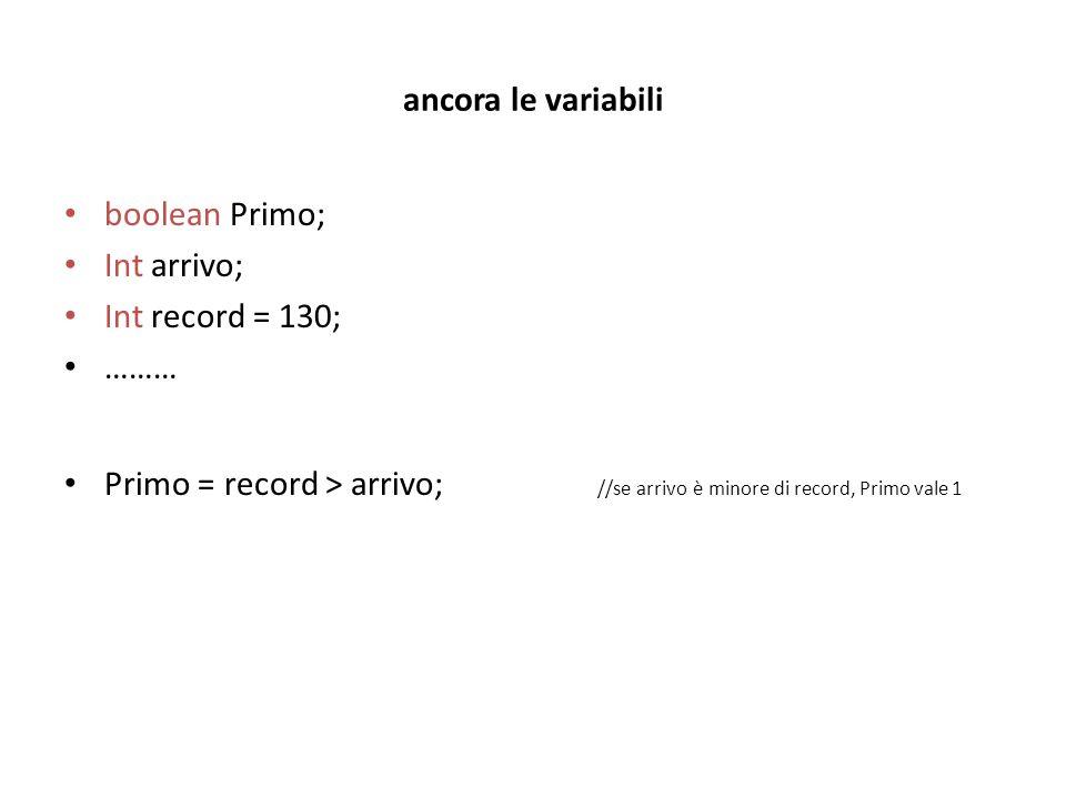 ancora le variabili boolean Primo; Int arrivo; Int record = 130; ……… Primo = record > arrivo; //se arrivo è minore di record, Primo vale 1