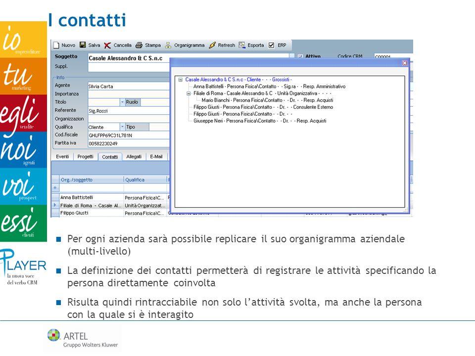 I contatti Per ogni azienda sarà possibile replicare il suo organigramma aziendale (multi-livello) La definizione dei contatti permetterà di registrar