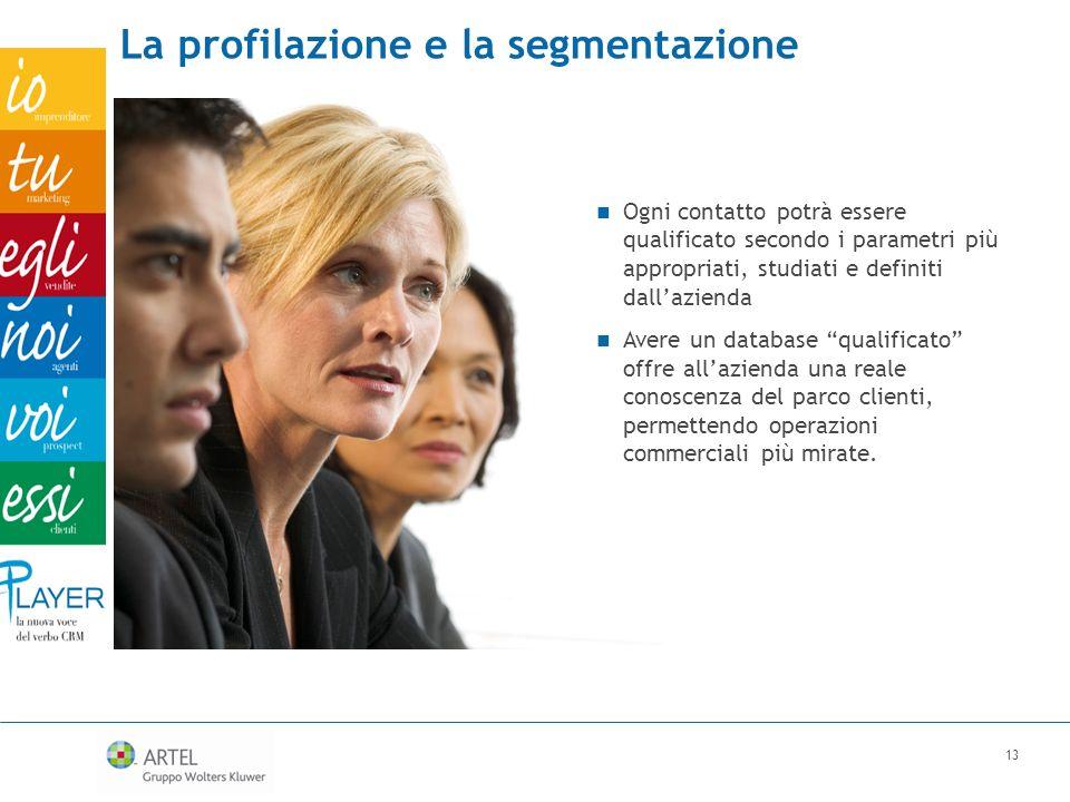 La profilazione e la segmentazione 13 Ogni contatto potrà essere qualificato secondo i parametri più appropriati, studiati e definiti dallazienda Aver