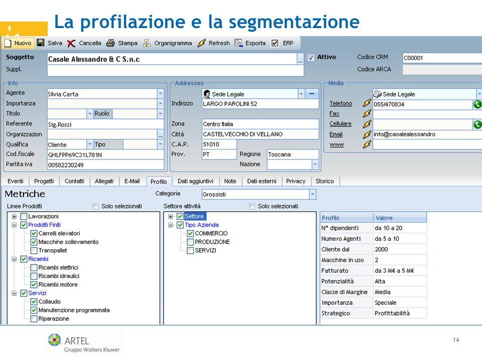 La profilazione e la segmentazione 14