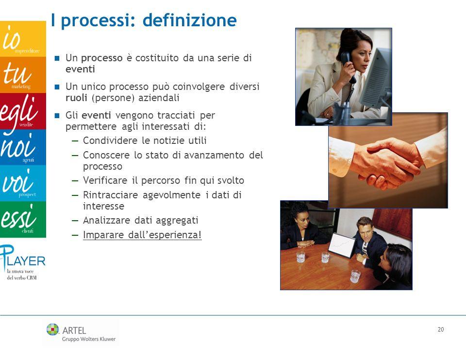 I processi: definizione Un processo è costituito da una serie di eventi Un unico processo può coinvolgere diversi ruoli (persone) aziendali Gli eventi
