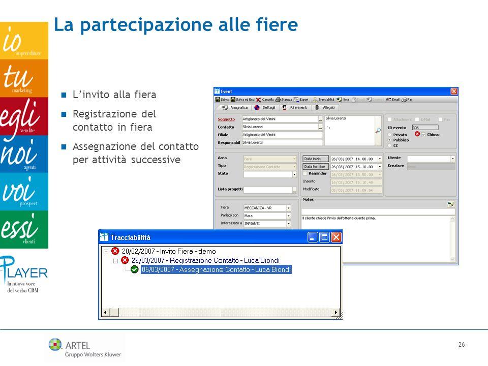La partecipazione alle fiere Linvito alla fiera Registrazione del contatto in fiera Assegnazione del contatto per attività successive 26
