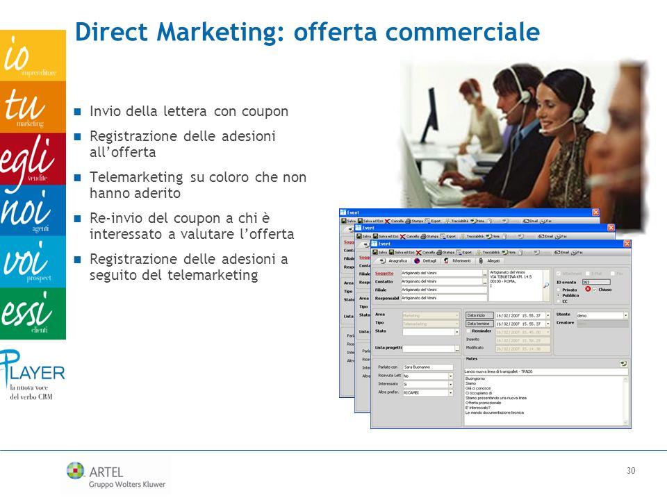 Direct Marketing: offerta commerciale Invio della lettera con coupon Registrazione delle adesioni allofferta Telemarketing su coloro che non hanno ade