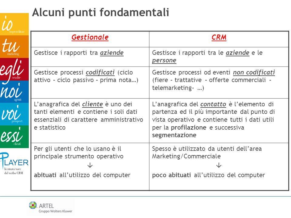 Alcuni punti fondamentali GestionaleCRM Gestisce i rapporti tra aziendeGestisce i rapporti tra le aziende e le persone Gestisce processi codificati (c