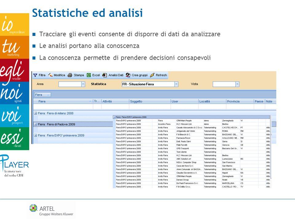 Tracciare gli eventi consente di disporre di dati da analizzare Le analisi portano alla conoscenza La conoscenza permette di prendere decisioni consap