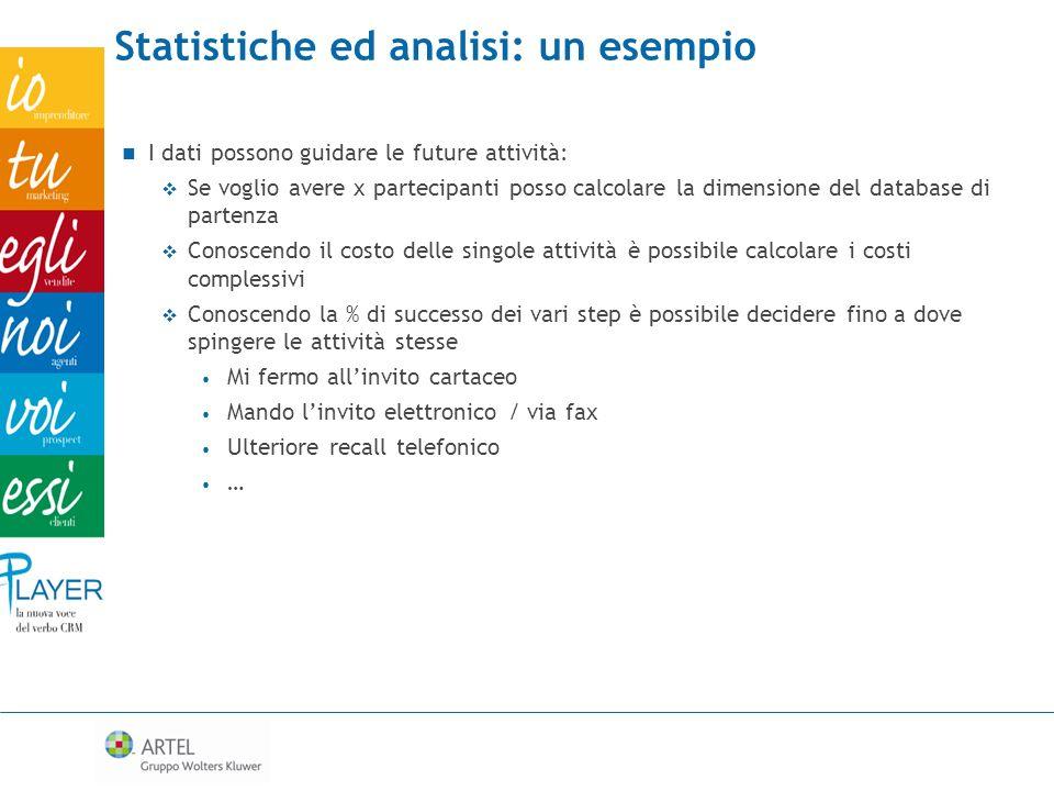 Statistiche ed analisi: un esempio I dati possono guidare le future attività: Se voglio avere x partecipanti posso calcolare la dimensione del databas