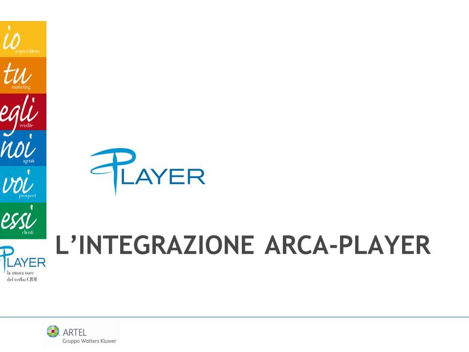 LINTEGRAZIONE ARCA-PLAYER
