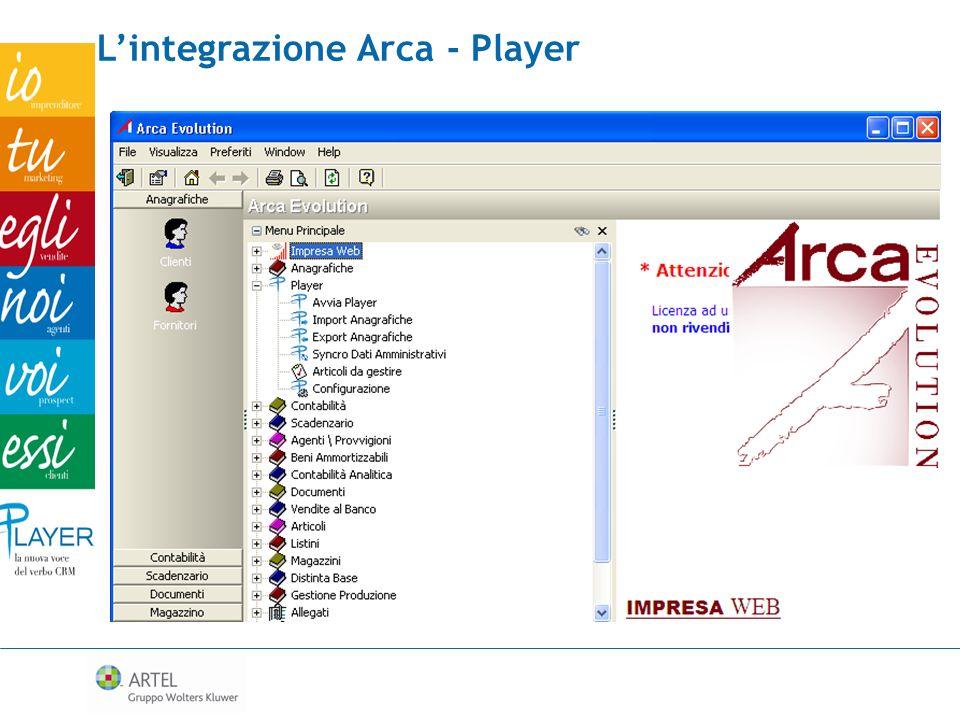 Lintegrazione Arca - Player