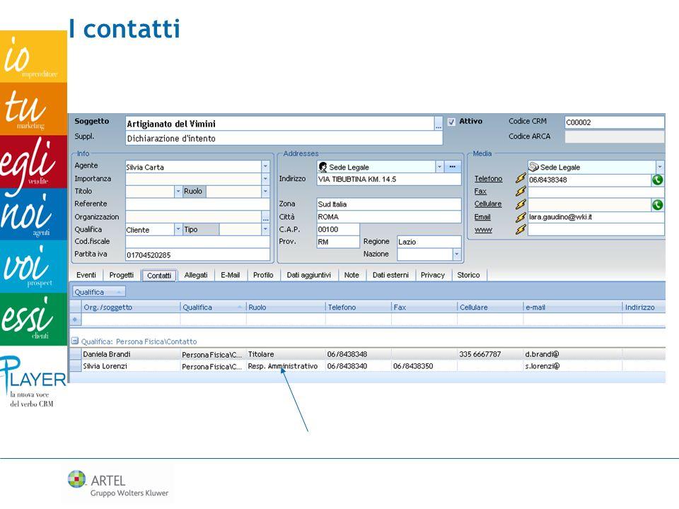 I clienti di Arca… … in automatico vanno in Player Lintegrazione Arca - Player I contatti diventano clienti … … e la storia viene mantenuta Cambio un dato in Player … … e si modifica in Arca (e viceversa)