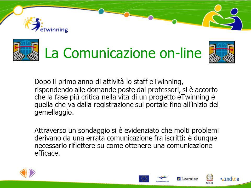 La Comunicazione on-line Dopo il primo anno di attività lo staff eTwinning, rispondendo alle domande poste dai professori, si è accorto che la fase pi