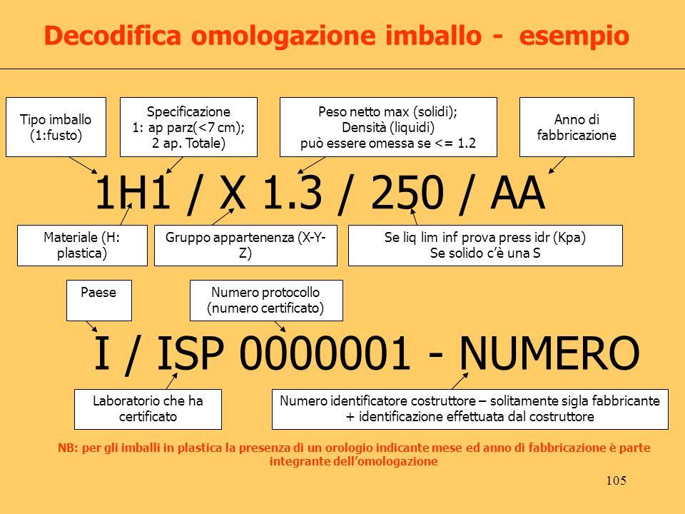 105 Decodifica omologazione imballo - esempio 1H1 / X 1.3 / 250 / AA I / ISP 0000001 - NUMERO Tipo imballo (1:fusto) Specificazione 1: ap parz(<7 cm);