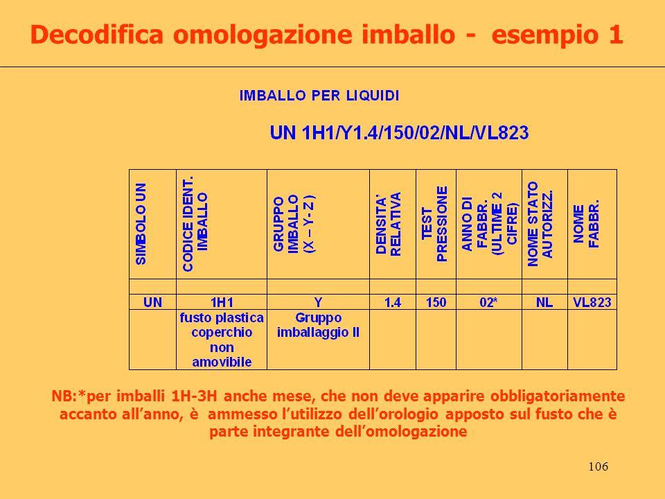 107 Decodifica omologazione imballo - esempio 2 NB:*per imballi 1H-3H anche mese, che non deve apparire obbligatoriamente accanto allanno, è ammesso lutilizzo dellorologio apposto sul fusto che è parte integrante dellomologazione