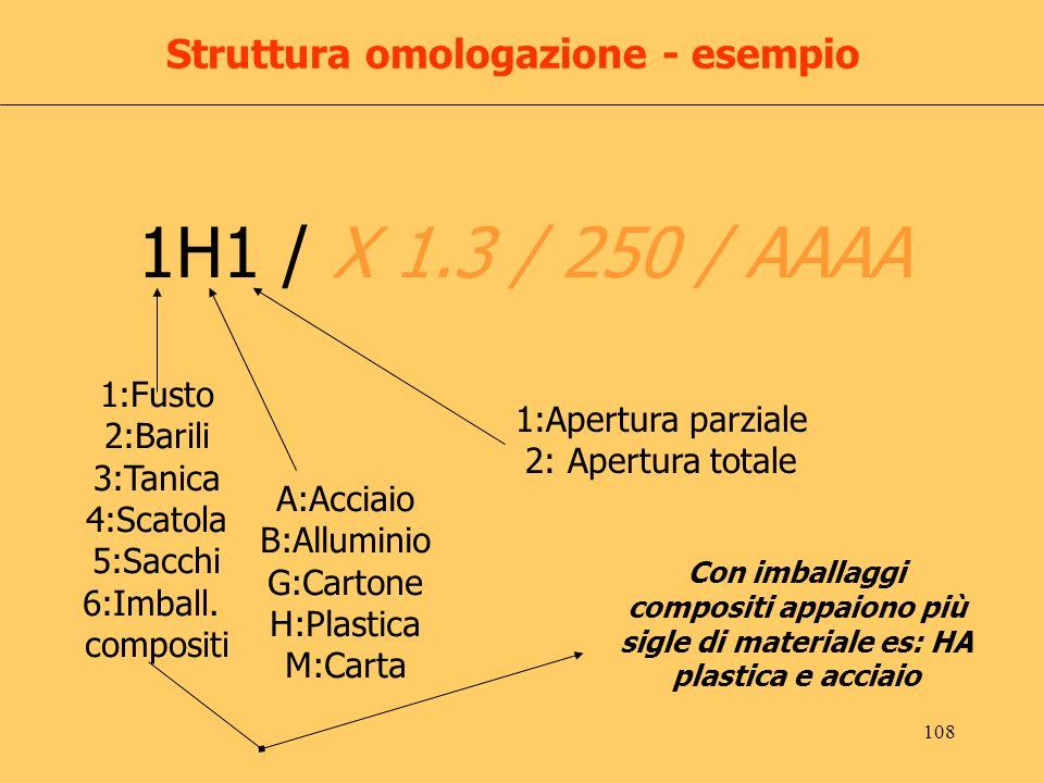 108 Struttura omologazione - esempio 1:Fusto 2:Barili 3:Tanica 4:Scatola 5:Sacchi 6:Imball. compositi A:Acciaio B:Alluminio G:Cartone H:Plastica M:Car