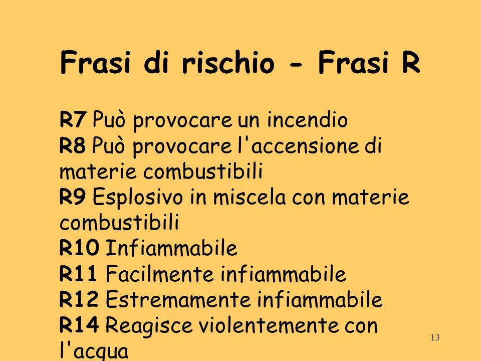13 Frasi di rischio - Frasi R R7 Può provocare un incendio R8 Può provocare l'accensione di materie combustibili R9 Esplosivo in miscela con materie c