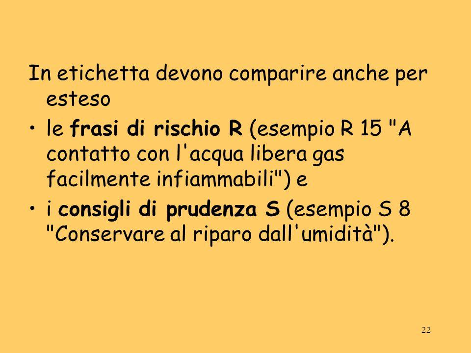 22 In etichetta devono comparire anche per esteso le frasi di rischio R (esempio R 15