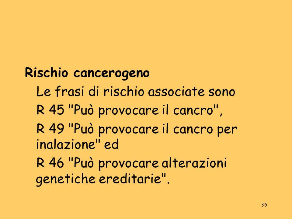 36 Rischio cancerogeno Le frasi di rischio associate sono R 45