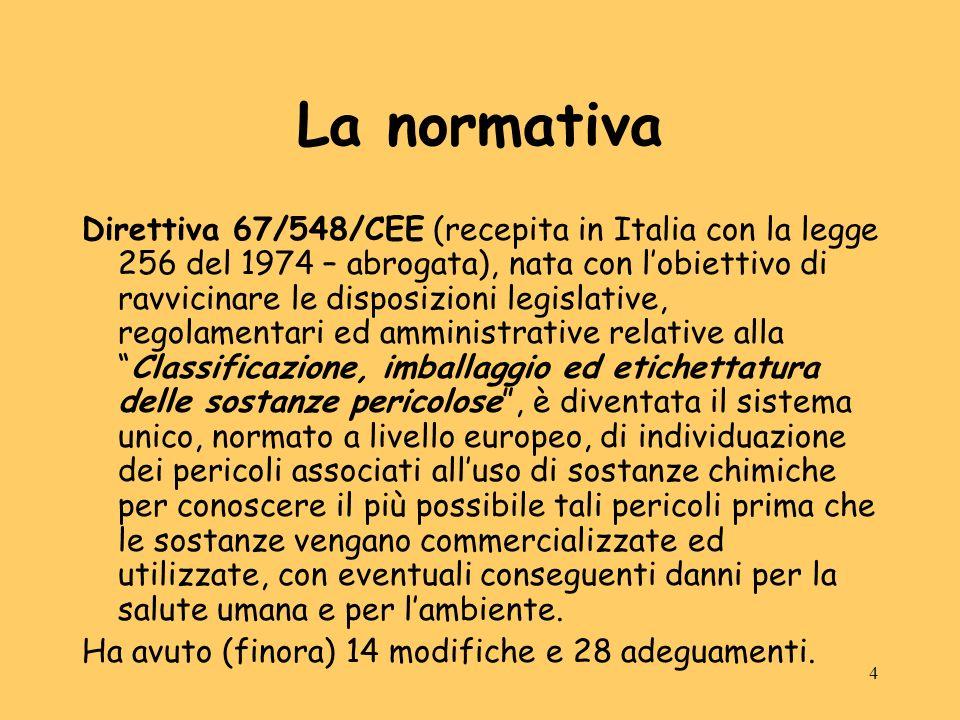 4 La normativa Direttiva 67/548/CEE (recepita in Italia con la legge 256 del 1974 – abrogata), nata con lobiettivo di ravvicinare le disposizioni legi
