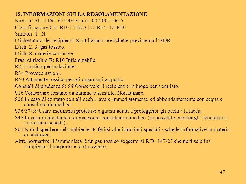47 15. INFORMAZIONI SULLA REGOLAMENTAZIONE Num. in All. 1 Dir. 67/548 e s.m.i. 007-001- 00-5 Classificazione CE: R10   T;R23   C; R34   N; R50 Simboli
