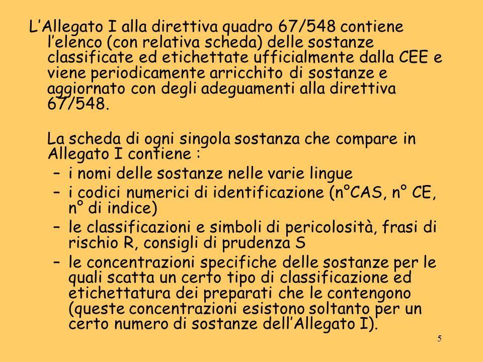6 Direttiva 1999/45/CE (recepita in Italia con il DM n° 65 del 14 marzo 2003 pubblicata su GU Suppl.