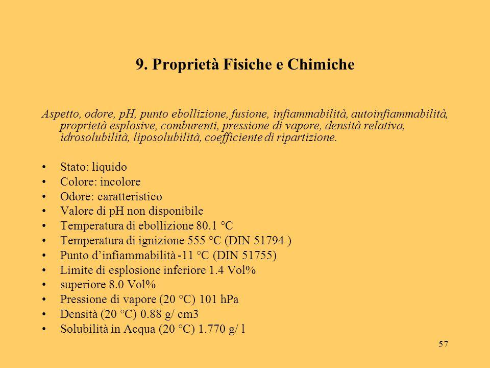 57 9. Proprietà Fisiche e Chimiche Aspetto, odore, pH, punto ebollizione, fusione, infiammabilità, autoinfiammabilità, proprietà esplosive, comburenti
