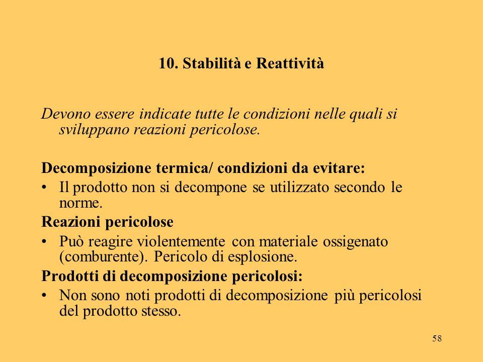 58 10. Stabilità e Reattività Devono essere indicate tutte le condizioni nelle quali si sviluppano reazioni pericolose. Decomposizione termica/ condiz