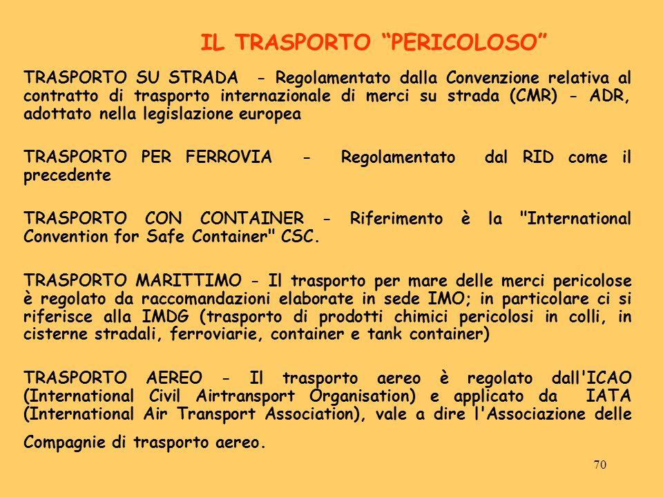 70 IL TRASPORTO PERICOLOSO TRASPORTO SU STRADA - Regolamentato dalla Convenzione relativa al contratto di trasporto internazionale di merci su strada