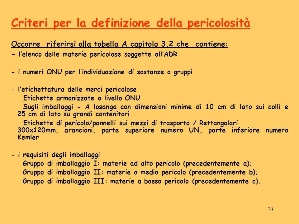 74 TRASPORTO MERCI PERICOLOSE - ADR A.D.R.