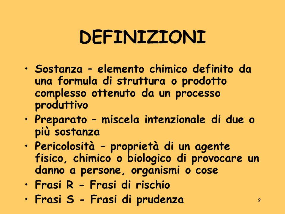9 DEFINIZIONI Sostanza – elemento chimico definito da una formula di struttura o prodotto complesso ottenuto da un processo produttivo Preparato – mis