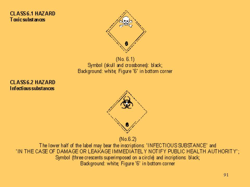 92 Materia e oggetti diversi; durante il trasporto presentano un pericolo diverso da quelli che sono contemplati dalle altre classi 9 Fondo bianco con sette bande verticali nere nella metà superiore; piccolo numero 9 nellangolo inferiore.